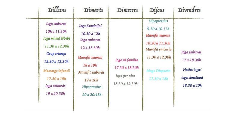 horario de verano centre1mes